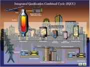 Jouer à Intergrated gasification combined cycle